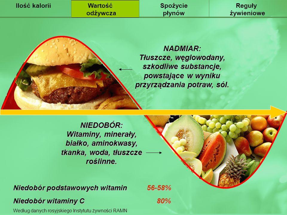 NADMIAR: Tłuszcze, węglowodany, szkodliwe substancje, powstające w wyniku przyrządzania potraw, sól. NIEDOBÓR: Witaminy, minerały, białko, aminokwasy,