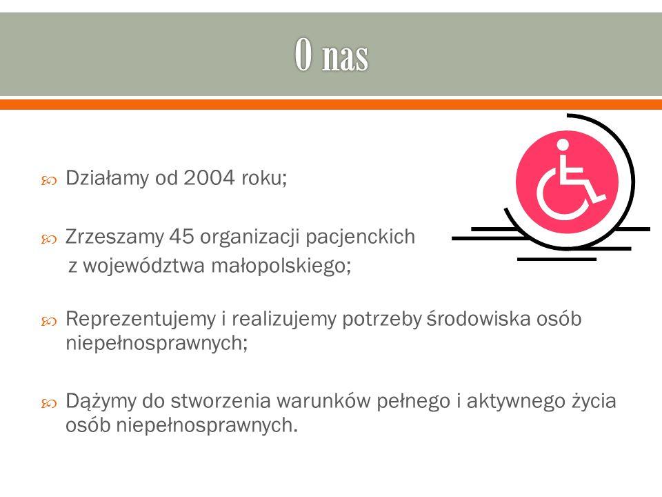 Działamy od 2004 roku; Zrzeszamy 45 organizacji pacjenckich z województwa małopolskiego; Reprezentujemy i realizujemy potrzeby środowiska osób niepełn