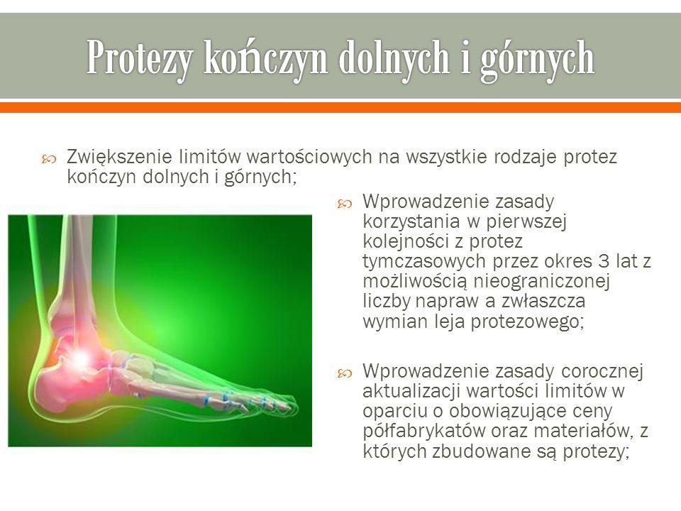 Zwiększenie limitów wartościowych na aparaty ortopedyczne wykonywane indywidualnie, zwłaszcza w grupie aparatów odciążających; Zmniejszenie okresu używalności do lat 2 dla dzieci i młodzieży u której szybki wzrost powoduje konieczność wymiany sprzętu w krótszym okresie; Wprowadzenie zasady uzyskania atestów dopuszczających na rynek nowe aparaty;