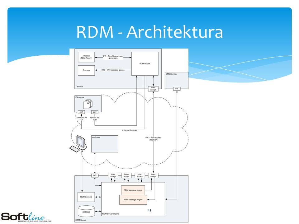 RDM - Architektura 15