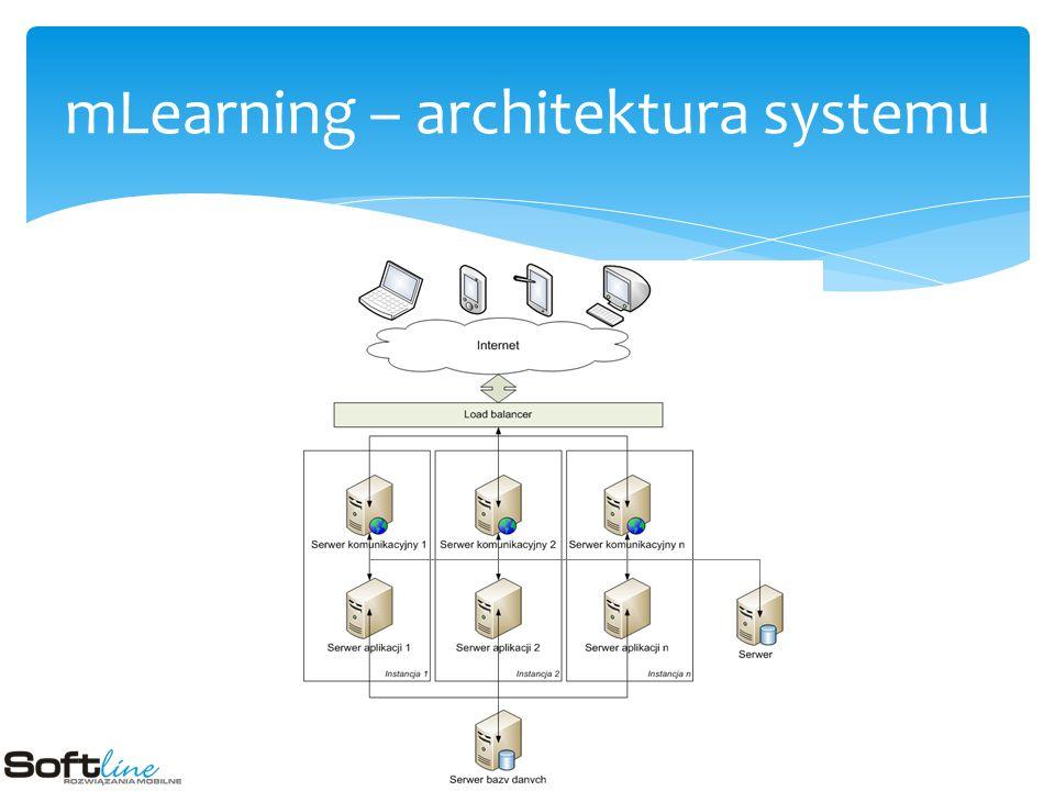 mLearning – architektura systemu 17