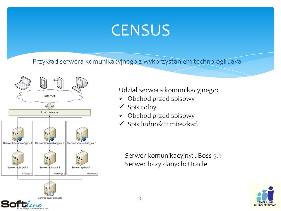 Przykład serwera komunikacyjnego z wykorzystaniem technologii Java CENSUS Serwer komunikacyjny: JBoss 5.1 Serwer bazy danych: Oracle Udział serwera komunikacyjnego: Obchód przed spisowy Spis rolny Obchód przed spisowy Spis ludności i mieszkań 3