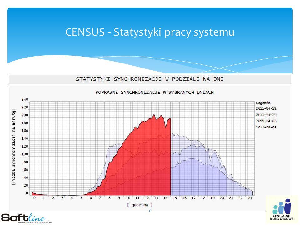 CENSUS - Statystyki pracy systemu 6