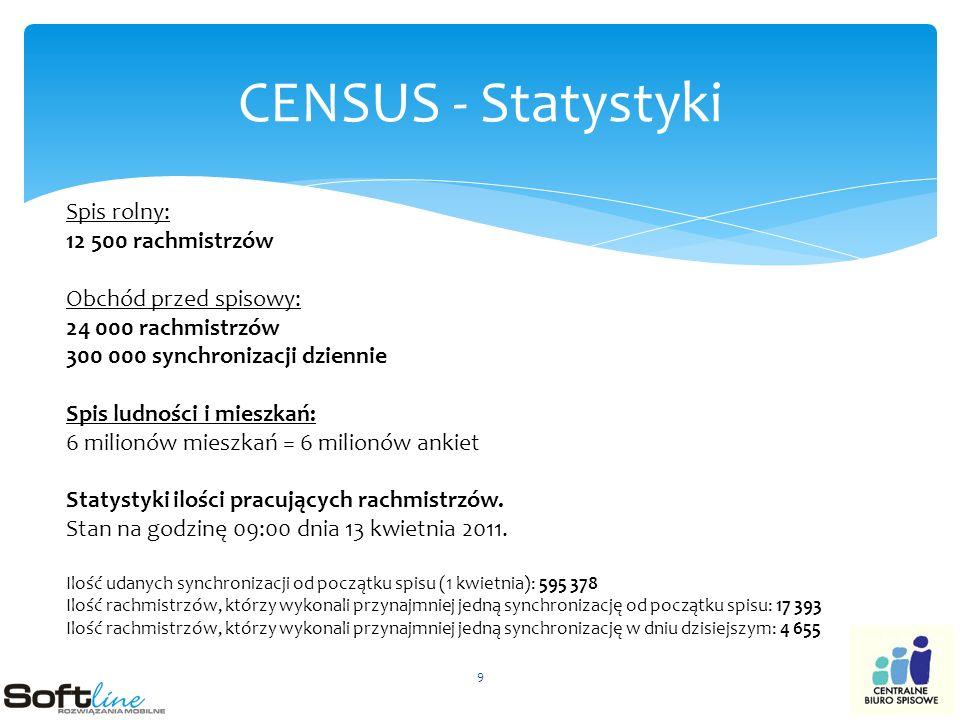 CENSUS - Statystyki Spis rolny: 12 500 rachmistrzów Obchód przed spisowy: 24 000 rachmistrzów 300 000 synchronizacji dziennie Spis ludności i mieszkań: 6 milionów mieszkań = 6 milionów ankiet Statystyki ilości pracujących rachmistrzów.