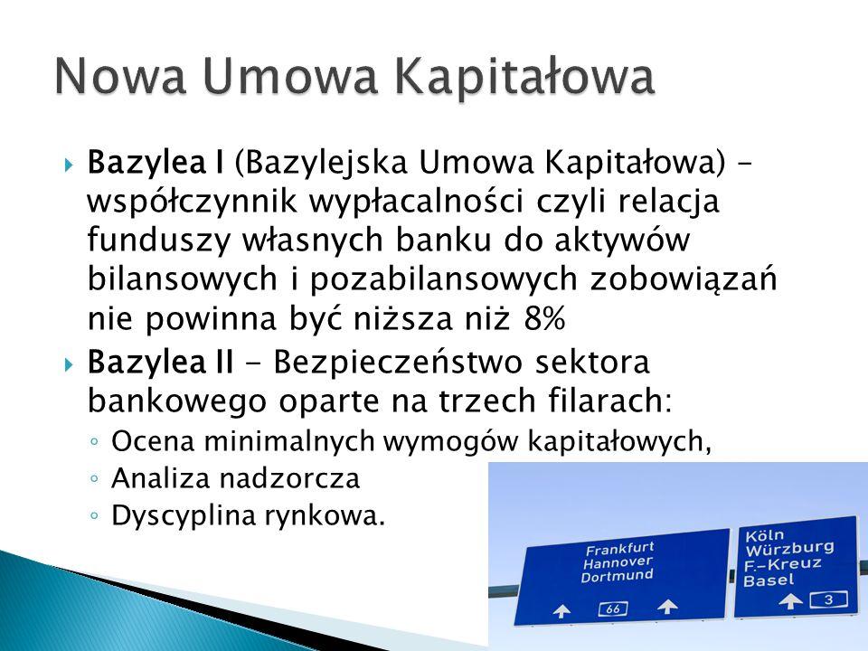 Bazylea I (Bazylejska Umowa Kapitałowa) – współczynnik wypłacalności czyli relacja funduszy własnych banku do aktywów bilansowych i pozabilansowych zo