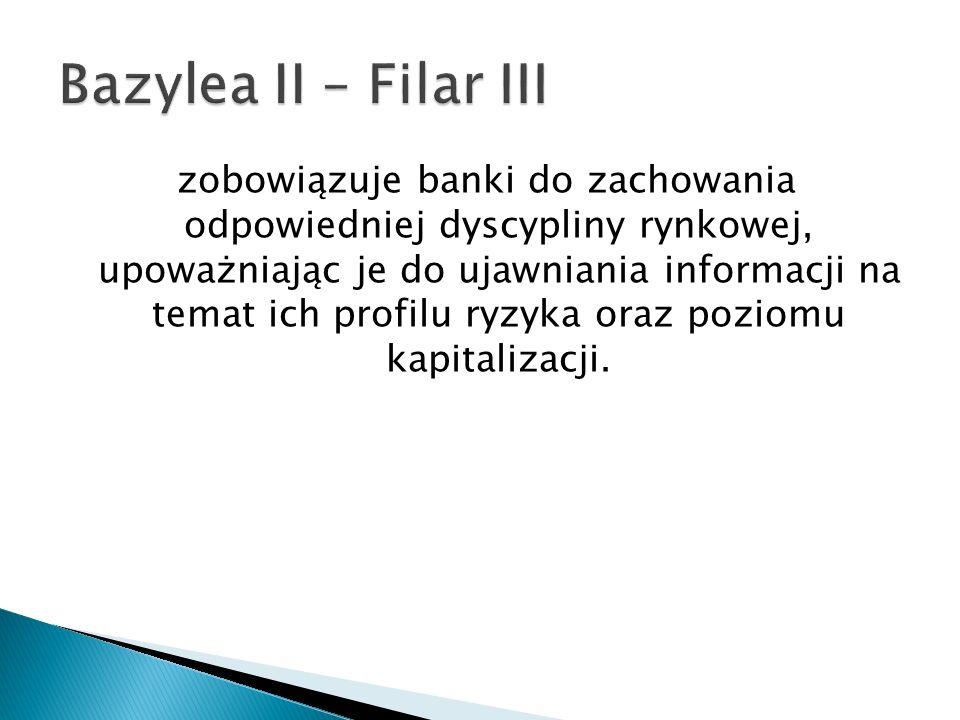 zobowiązuje banki do zachowania odpowiedniej dyscypliny rynkowej, upoważniając je do ujawniania informacji na temat ich profilu ryzyka oraz poziomu ka