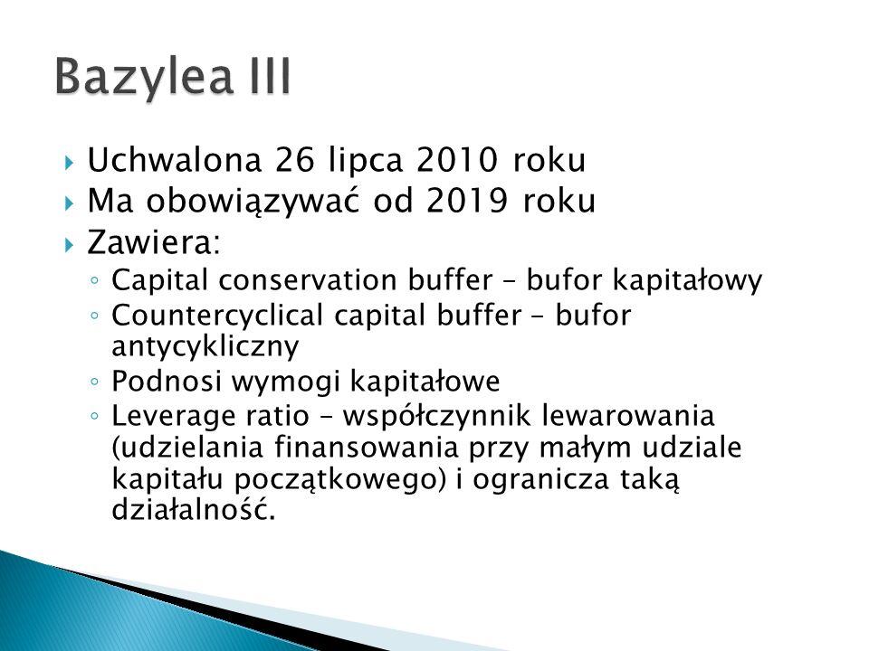 Uchwalona 26 lipca 2010 roku Ma obowiązywać od 2019 roku Zawiera: Capital conservation buffer – bufor kapitałowy Countercyclical capital buffer – bufo