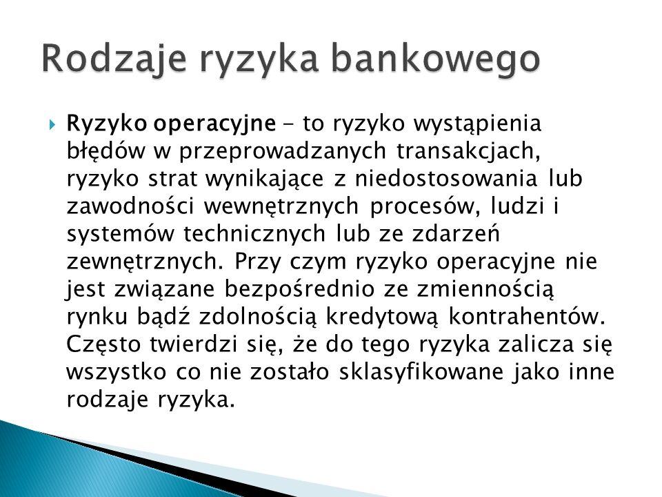 Ryzyko operacyjne - to ryzyko wystąpienia błędów w przeprowadzanych transakcjach, ryzyko strat wynikające z niedostosowania lub zawodności wewnętrznyc