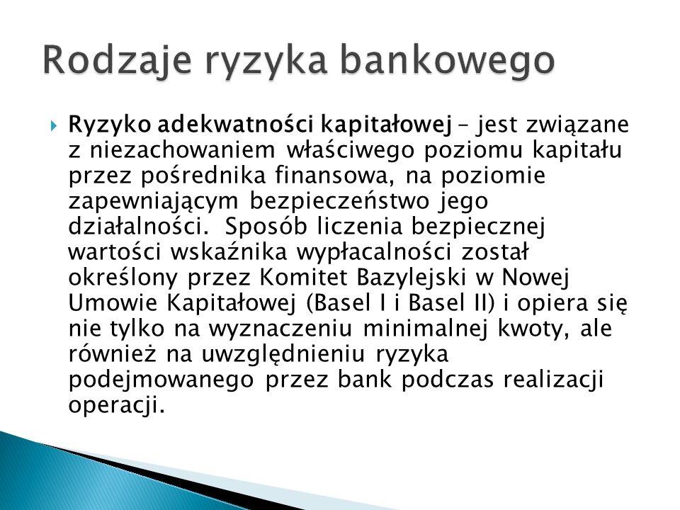 Ryzyko adekwatności kapitałowej – jest związane z niezachowaniem właściwego poziomu kapitału przez pośrednika finansowa, na poziomie zapewniającym bez