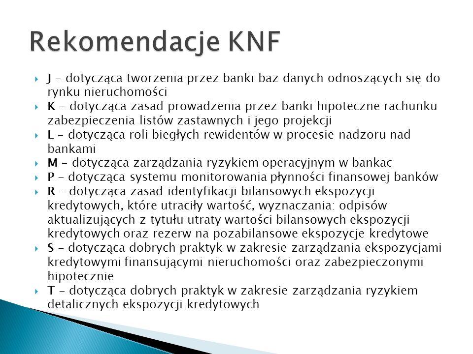 J - dotycząca tworzenia przez banki baz danych odnoszących się do rynku nieruchomości K - dotycząca zasad prowadzenia przez banki hipoteczne rachunku