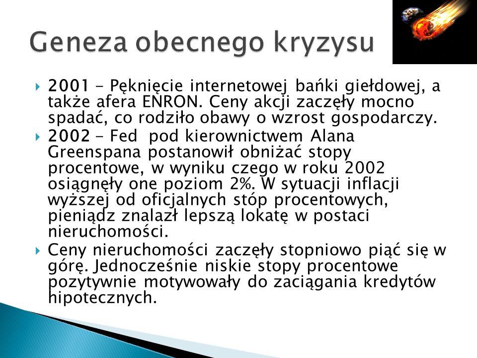 2001 - Pęknięcie internetowej bańki giełdowej, a także afera ENRON. Ceny akcji zaczęły mocno spadać, co rodziło obawy o wzrost gospodarczy. 2002 - Fed