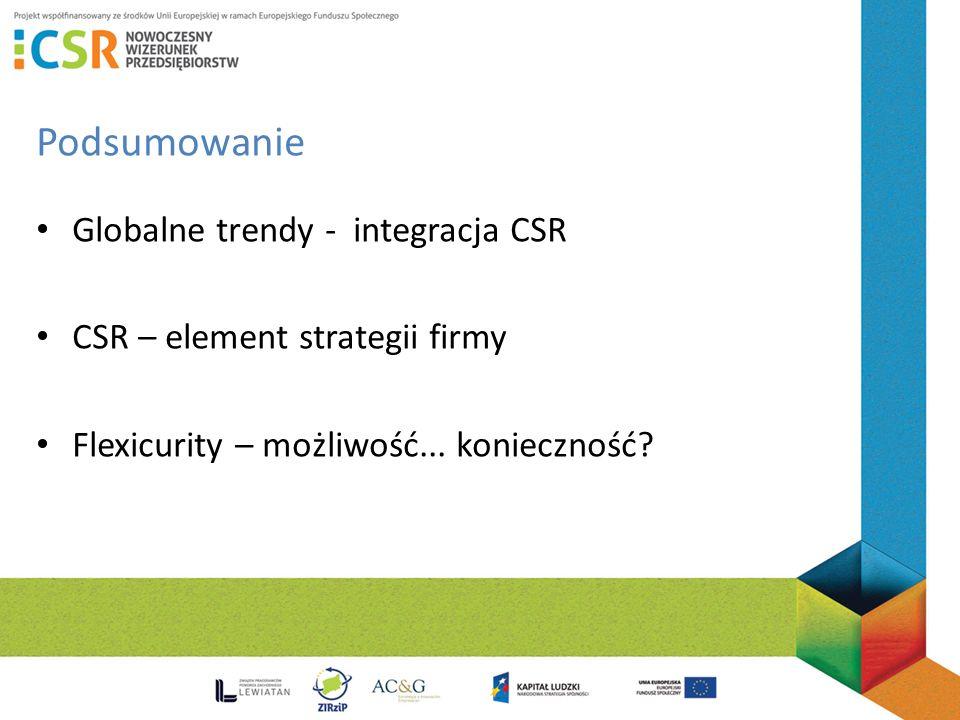 Podsumowanie Globalne trendy - integracja CSR CSR – element strategii firmy Flexicurity – możliwość...