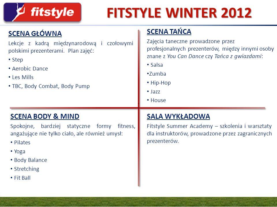 GRUPA FIT.PL FITSTYLE WINTER 2012 SCENA GŁÓWNA Lekcje z kadrą międzynarodową i czołowymi polskimi prezenterami. Plan zajęć: Step Aerobic Dance Les Mil