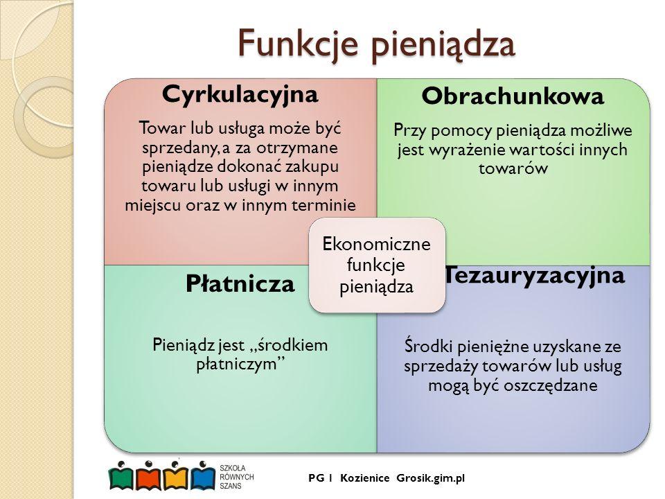 PG 1 Kozienice Grosik.gim.pl WŁAŚCIWOŚCI PIENIĄDZA a)elastyczność substancji = 0, wraz ze wzrostem wartości wymiennej pieniądza nie występuje tendencja do zastąpienia go innym dobrem.