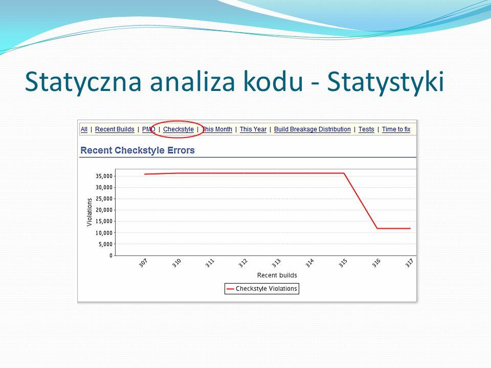 Statyczna analiza kodu - Statystyki