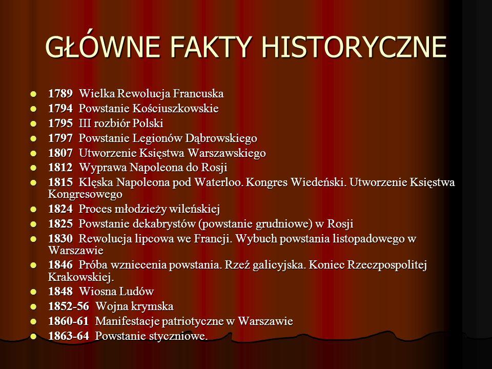GŁÓWNE FAKTY HISTORYCZNE 1789 Wielka Rewolucja Francuska 1789 Wielka Rewolucja Francuska 1794 Powstanie Kościuszkowskie 1794 Powstanie Kościuszkowskie