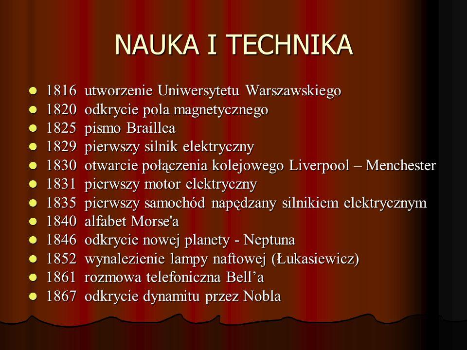 NAUKA I TECHNIKA 1816 utworzenie Uniwersytetu Warszawskiego 1816 utworzenie Uniwersytetu Warszawskiego 1820 odkrycie pola magnetycznego 1820 odkrycie