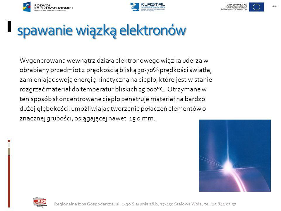 spawanie wiązką elektronów Wygenerowana wewnątrz działa elektronowego wiązka uderza w obrabiany przedmiot z prędkością bliską 30-70% prędkości światła