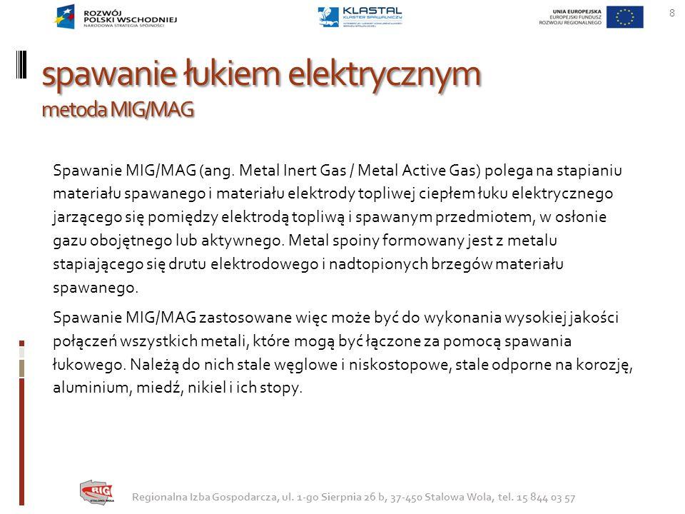 spawanie łukiem elektrycznym metoda MIG/MAG Spawanie MIG/MAG (ang. Metal Inert Gas / Metal Active Gas) polega na stapianiu materiału spawanego i mater