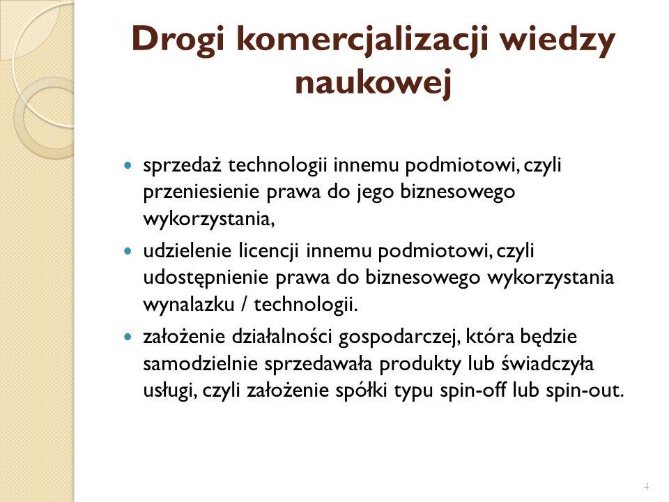 Drogi komercjalizacji wiedzy naukowej sprzedaż technologii innemu podmiotowi, czyli przeniesienie prawa do jego biznesowego wykorzystania, udzielenie