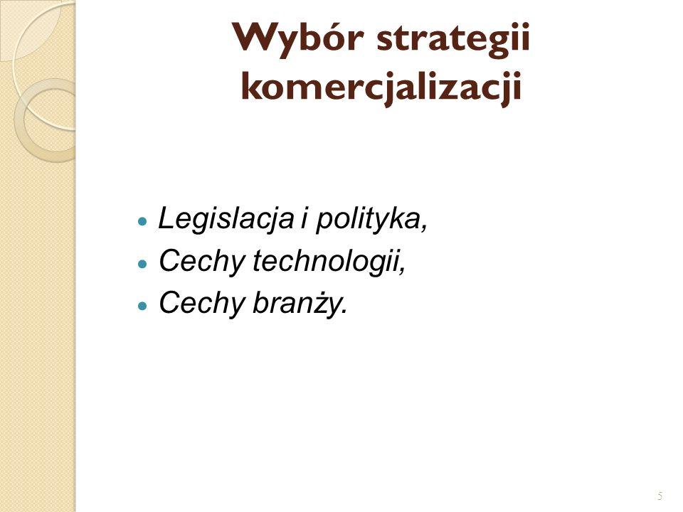 Wybór strategii komercjalizacji Legislacja i polityka, Cechy technologii, Cechy branży. 5