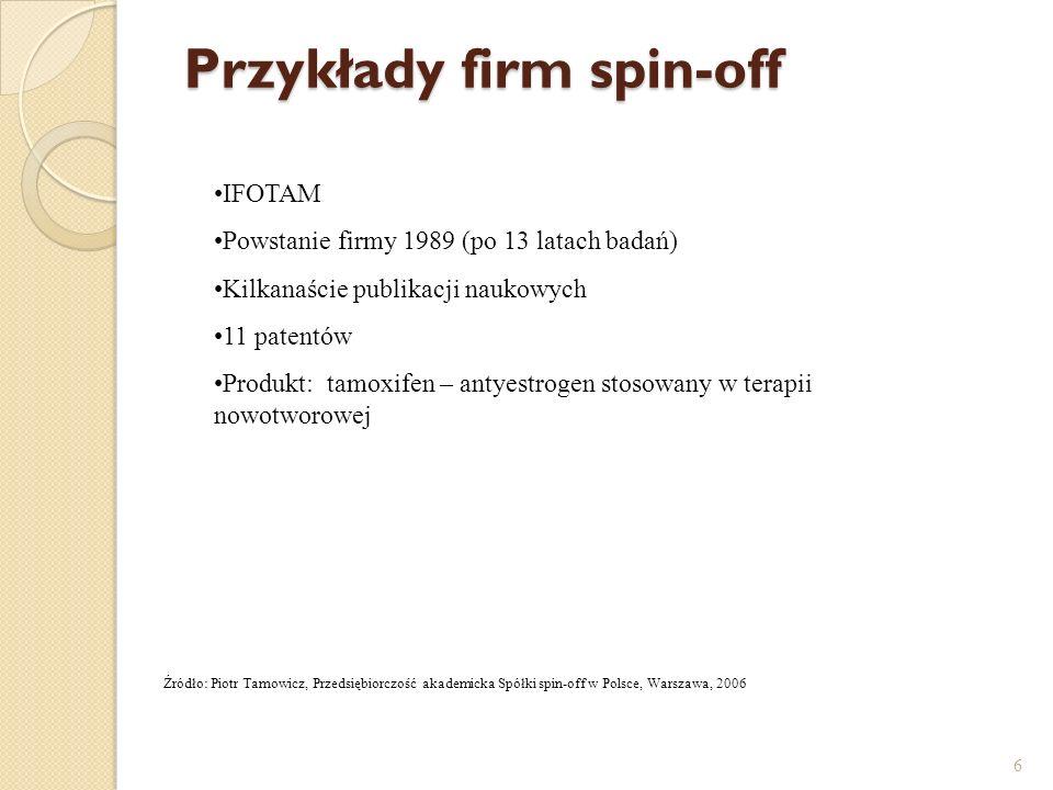 Przykłady firm spin-off 6 Źródło: Piotr Tamowicz, Przedsiębiorczość akademicka Spółki spin-off w Polsce, Warszawa, 2006 IFOTAM Powstanie firmy 1989 (p