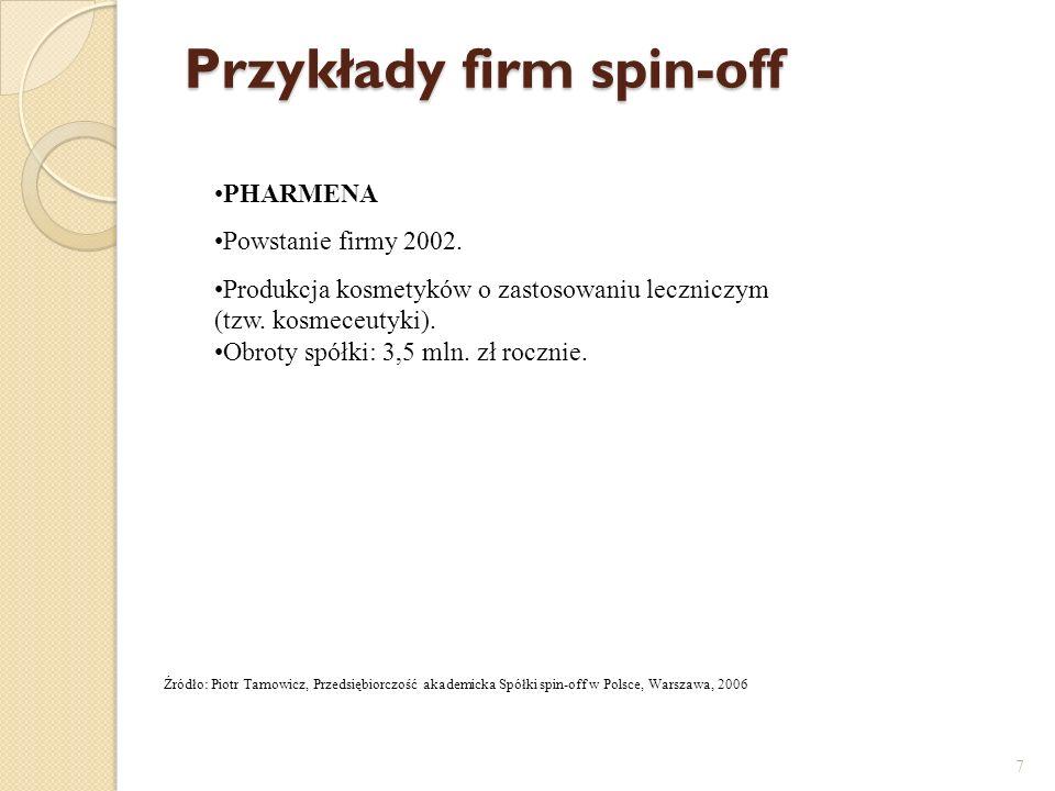 Przykłady firm spin-off 7 Źródło: Piotr Tamowicz, Przedsiębiorczość akademicka Spółki spin-off w Polsce, Warszawa, 2006 PHARMENA Powstanie firmy 2002.