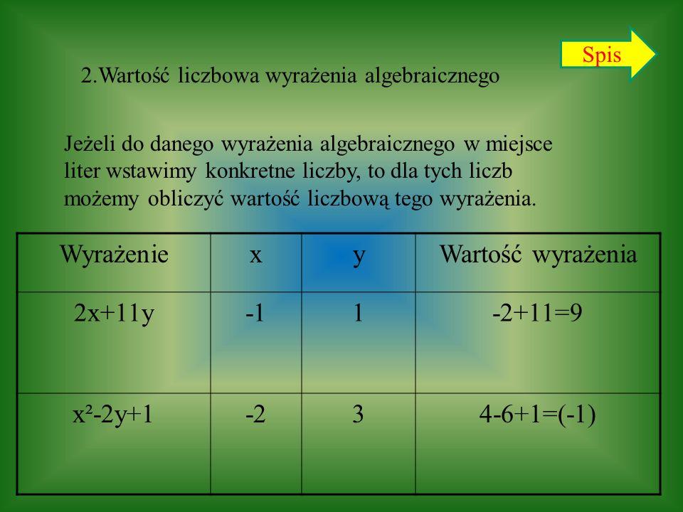 2.Wartość liczbowa wyrażenia algebraicznego Jeżeli do danego wyrażenia algebraicznego w miejsce liter wstawimy konkretne liczby, to dla tych liczb moż