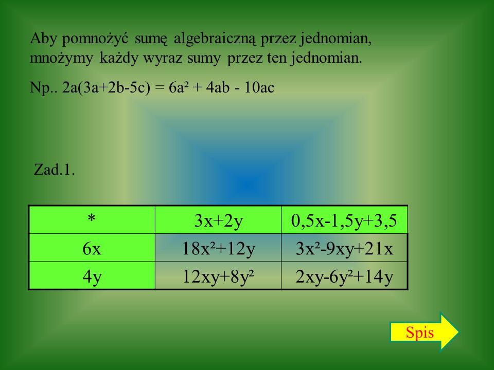 Aby pomnożyć sumę algebraiczną przez jednomian, mnożymy każdy wyraz sumy przez ten jednomian. Np.. 2a(3a+2b-5c) = 6a² + 4ab - 10ac Zad.1. *3x+2y0,5x-1