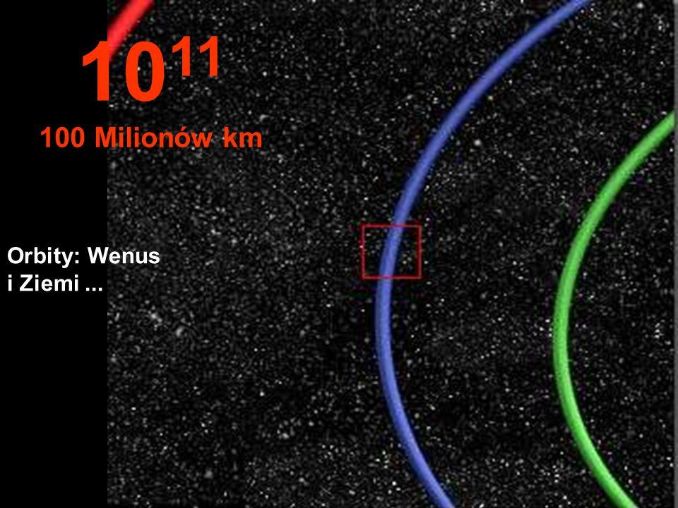 Część orbity Ziemi w kolorze niebieskim 10 10 Milionów km