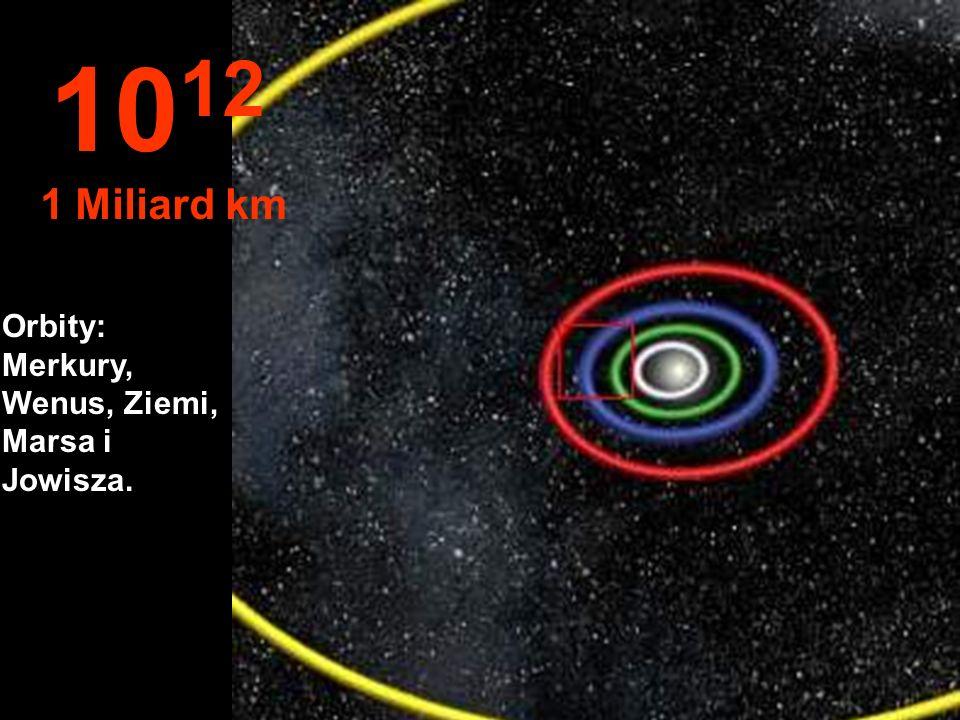 10 11 100 Milionów km Orbity: Wenus i Ziemi...