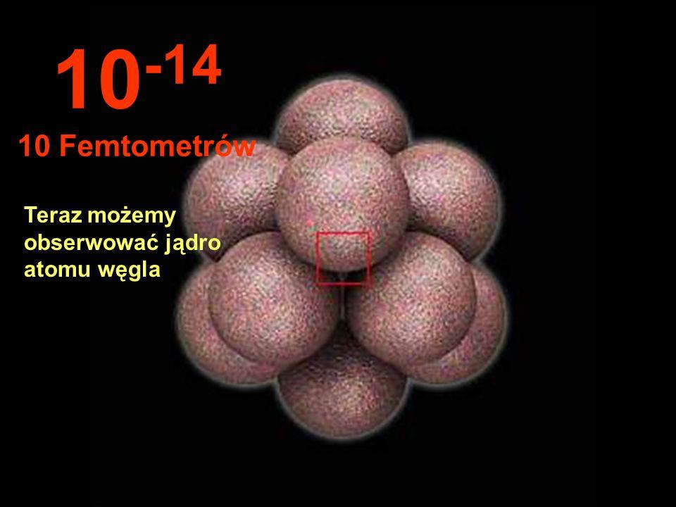 W tej wielkości mogliśmy obserwować niesamowicie małe jądra atomu. 10 -13 100 Femtometrów