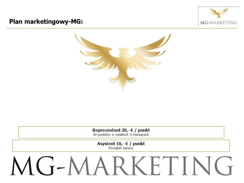 Plan marketingowy-MG: Reprezentant 20,- / punkt 60 punktów w ostatnich 6 miesiącach Asystent 10,- / punkt Początek kariery
