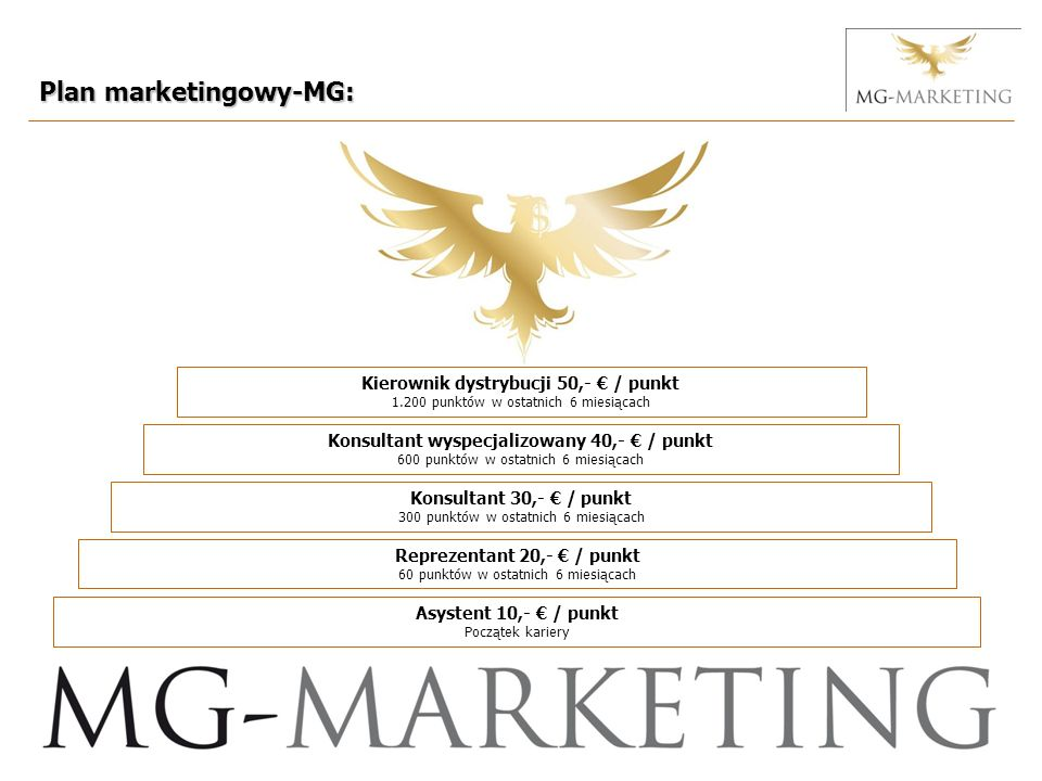 Plan marketingowy-MG: Konsultant wyspecjalizowany 40,- / punkt 600 punktów w ostatnich 6 miesiącach Konsultant 30,- / punkt 300 punktów w ostatnich 6 miesiącach Reprezentant 20,- / punkt 60 punktów w ostatnich 6 miesiącach Asystent 10,- / punkt Początek kariery Kierownik dystrybucji 50,- / punkt 1.200 punktów w ostatnich 6 miesiącach
