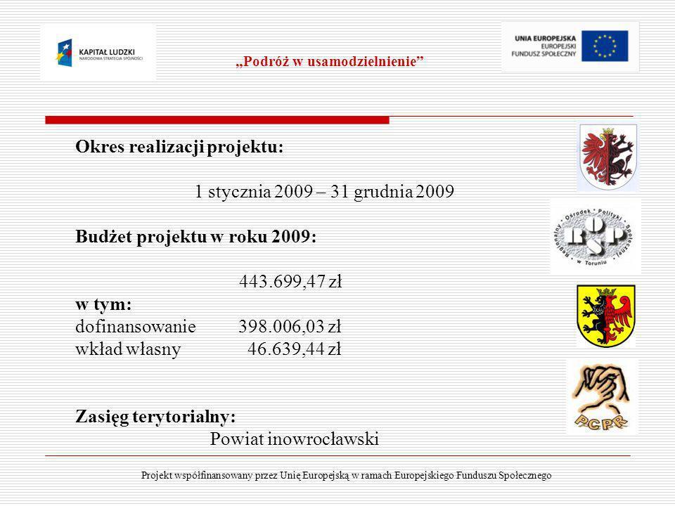 Okres realizacji projektu: 1 stycznia 2009 – 31 grudnia 2009 Budżet projektu w roku 2009: 443.699,47 zł w tym: dofinansowanie 398.006,03 zł wkład włas