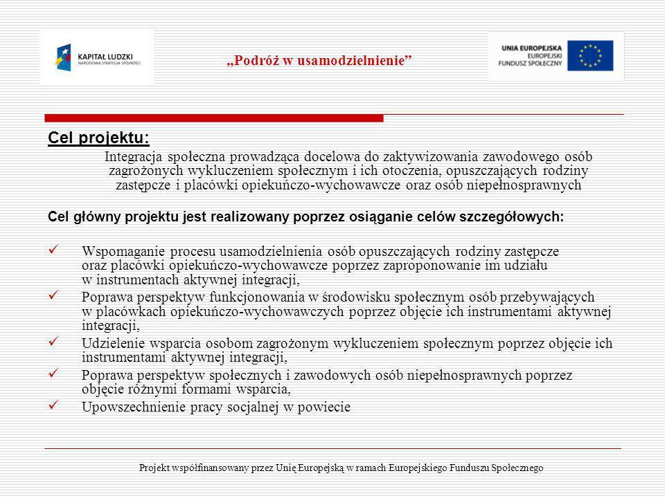 Podróż w usamodzielnienie GRUPY DOCELOWE Osoby przebywające w PO-W ON Osoby opuszczające PO-W i rodziny zastępcze Osoby zagrożone wykluczeniem społecznym Projekt współfinansowany przez Unię Europejską w ramach Europejskiego Funduszu Społecznego