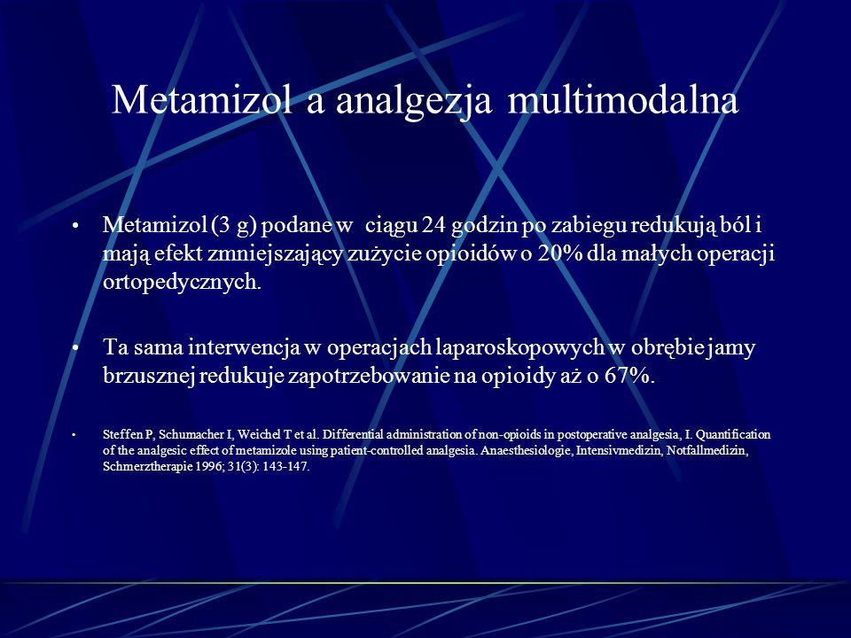 Metamizol a analgezja multimodalna Metamizol (3 g) podane w ciągu 24 godzin po zabiegu redukują ból i mają efekt zmniejszający zużycie opioidów o 20%