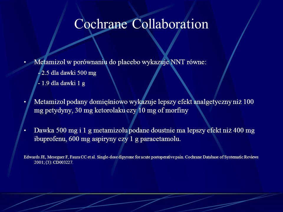 Cochrane Collaboration Metamizol w porównaniu do placebo wykazuje NNT równe: - 2.5 dla dawki 500 mg - 1.9 dla dawki 1 g Metamizol podany domięśniowo w