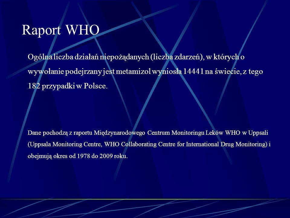 Ogólna liczba działań niepożądanych (liczba zdarzeń), w których o wywołanie podejrzany jest metamizol wyniosła 14441 na świecie, z tego 182 przypadki