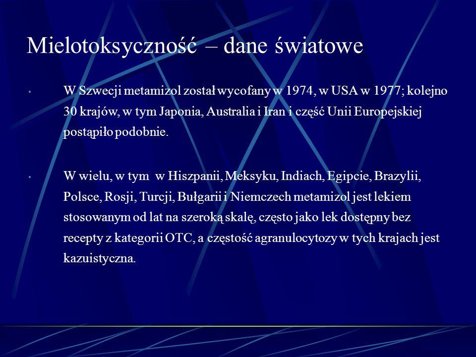 W Szwecji metamizol został wycofany w 1974, w USA w 1977; kolejno 30 krajów, w tym Japonia, Australia i Iran i część Unii Europejskiej postąpiło podob