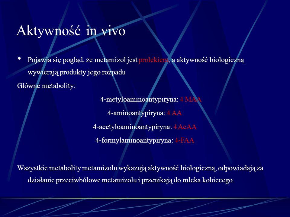 Pojawia się pogląd, że metamizol jest prolekiem, a aktywność biologiczną wywierają produkty jego rozpadu Główne metabolity: 4-metyloaminoantypiryna: 4
