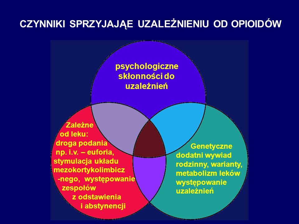CZYNNIKI SPRZYJAJĄE UZALEŻNIENIU OD OPIOIDÓW psychologiczne skłonności do uzależnień Zależne od leku: droga podania np. i.v. – euforia, stymulacja ukł