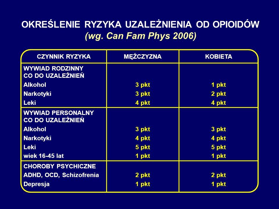 OKREŚLENIE RYZYKA UZALEŻNIENIA OD OPIOIDÓW (wg. Can Fam Phys 2006) CZYNNIK RYZYKAMĘŻCZYZNAKOBIETA WYWIAD RODZINNY CO DO UZALEŻNIEŃ Alkohol Narkotyki L