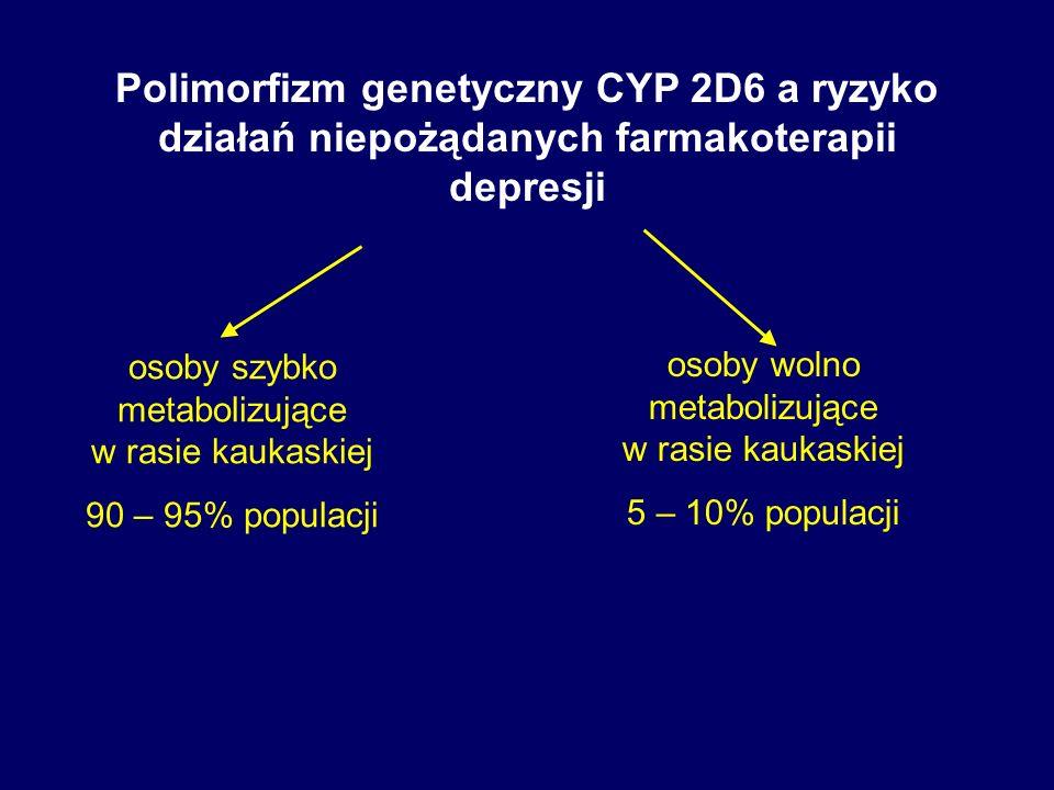 Polimorfizm genetyczny CYP 2D6 a ryzyko działań niepożądanych farmakoterapii depresji osoby szybko metabolizujące w rasie kaukaskiej 90 – 95% populacj