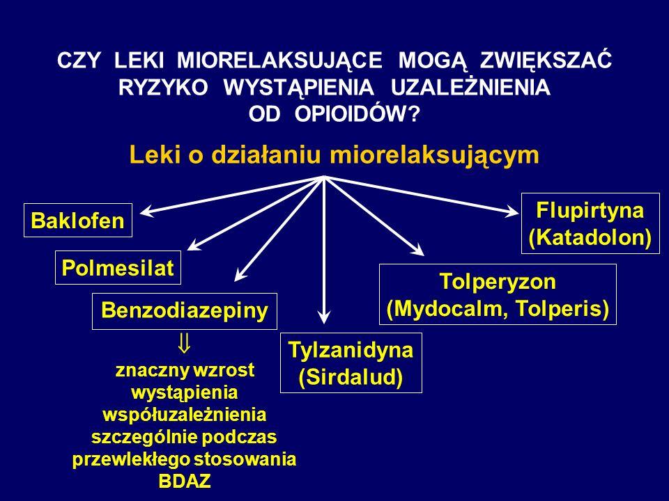 CZY LEKI MIORELAKSUJĄCE MOGĄ ZWIĘKSZAĆ RYZYKO WYSTĄPIENIA UZALEŻNIENIA OD OPIOIDÓW? Leki o działaniu miorelaksującym Baklofen Polmesilat Benzodiazepin