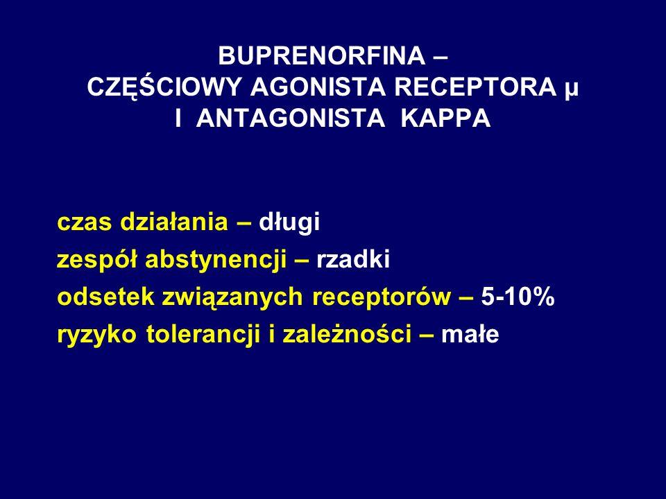 BUPRENORFINA – CZĘŚCIOWY AGONISTA RECEPTORA μ I ANTAGONISTA KAPPA czas działania – długi zespół abstynencji – rzadki odsetek związanych receptorów – 5