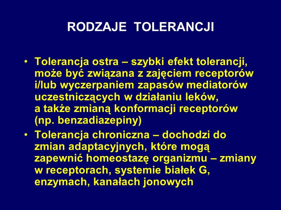 RODZAJE TOLERANCJI Tolerancja ostra – szybki efekt tolerancji, może być związana z zajęciem receptorów i/lub wyczerpaniem zapasów mediatorów uczestnic