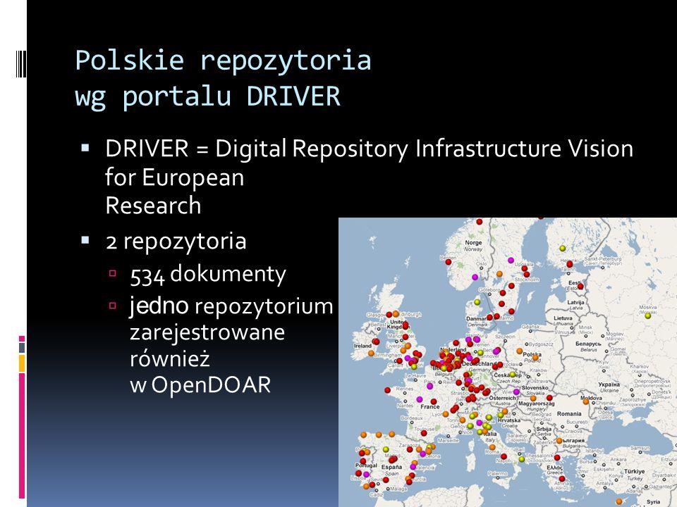 Polskie repozytoria wg portalu DRIVER DRIVER = Digital Repository Infrastructure Vision for European Research 2 repozytoria 534 dokumenty jedno repozy
