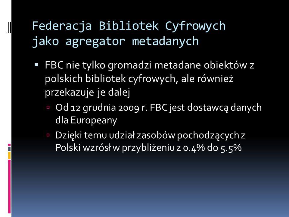 Federacja Bibliotek Cyfrowych jako agregator metadanych FBC nie tylko gromadzi metadane obiektów z polskich bibliotek cyfrowych, ale również przekazuj