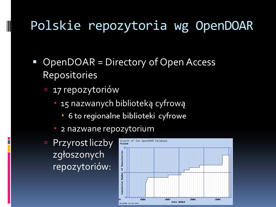 Polskie repozytoria wg portalu DRIVER DRIVER = Digital Repository Infrastructure Vision for European Research 2 repozytoria 534 dokumenty jedno repozytorium zarejestrowane również w OpenDOAR